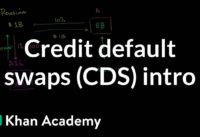 Credit default swaps (CDS) intro | Finance & Capital Markets | Khan Academy