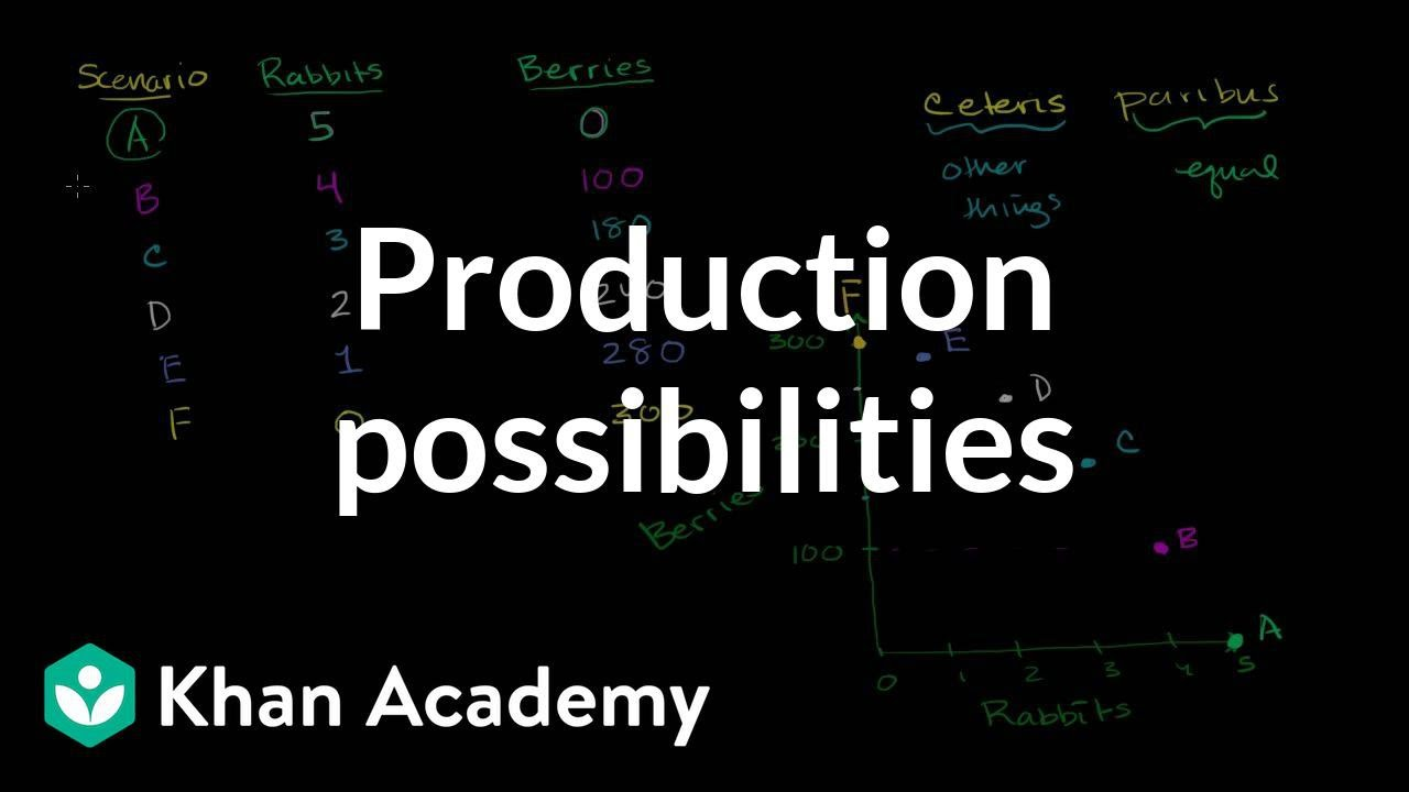 Production possibilities frontier | Microeconomics | Khan Academy