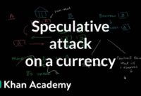 Speculative attack on a currency | Foreign exchange and trade | Macroeconomics | Khan Academy