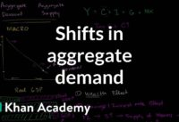 Shifts in aggregate demand | Aggregate demand and aggregate supply | Macroeconomics | Khan Academy