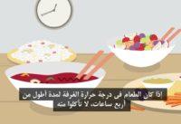 Eat Food Safe - Arabic