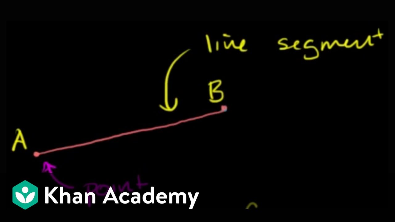 Basic geometry: language and labels | Introduction to Euclidean geometry | Geometry | Khan Academy