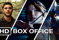 Weekend Box Office - May 4-6 2012 - Studio Earnings Report