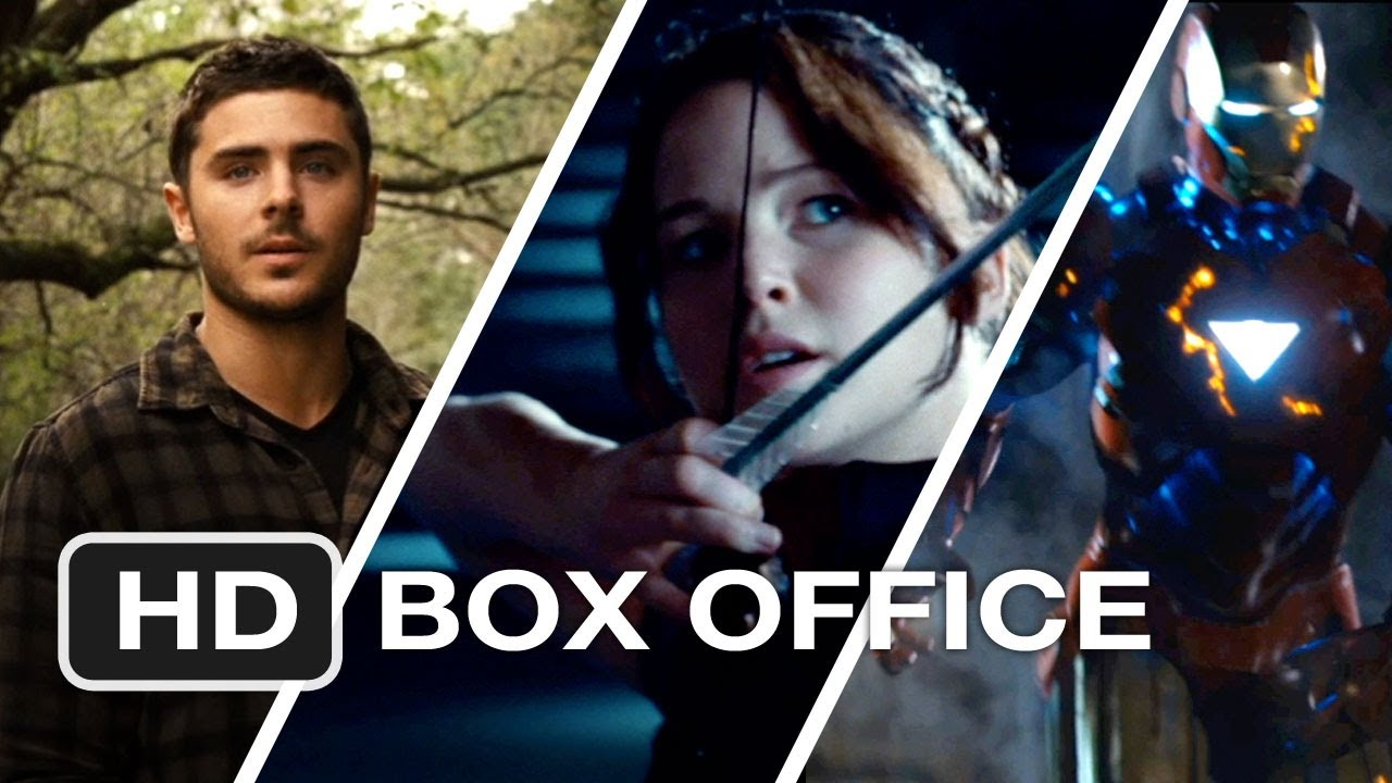 Weekend Box Office - May 4-6 2012 - Studio Earnings Report