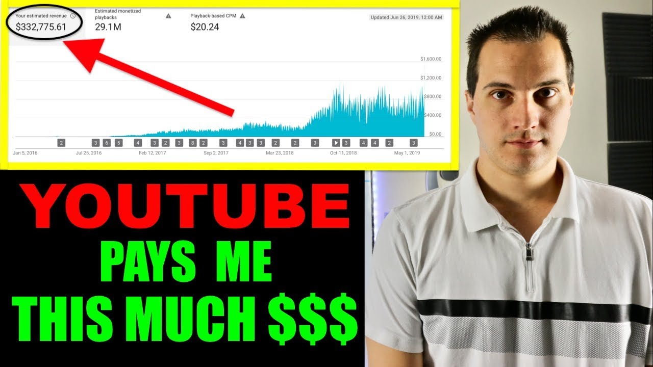 How Much Money Youtube Pays Me