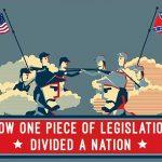 How one piece of legislation divided a nation - Ben Labaree, Jr.