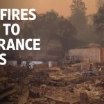 Why Wildfires Are Becoming an Insurance Nightmare | WSJ