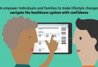 Better health channel (video)