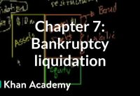 Chapter 7: Bankruptcy liquidation | Stocks and bonds | Finance & Capital Markets | Khan Academy