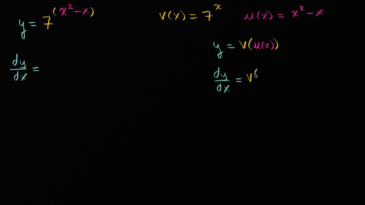 Exponential functions differentiation   Advanced derivatives   AP Calculus AB   Khan Academy