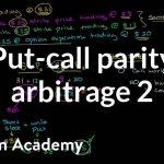Put-call parity arbitrage II | Finance & Capital Markets | Khan Academy